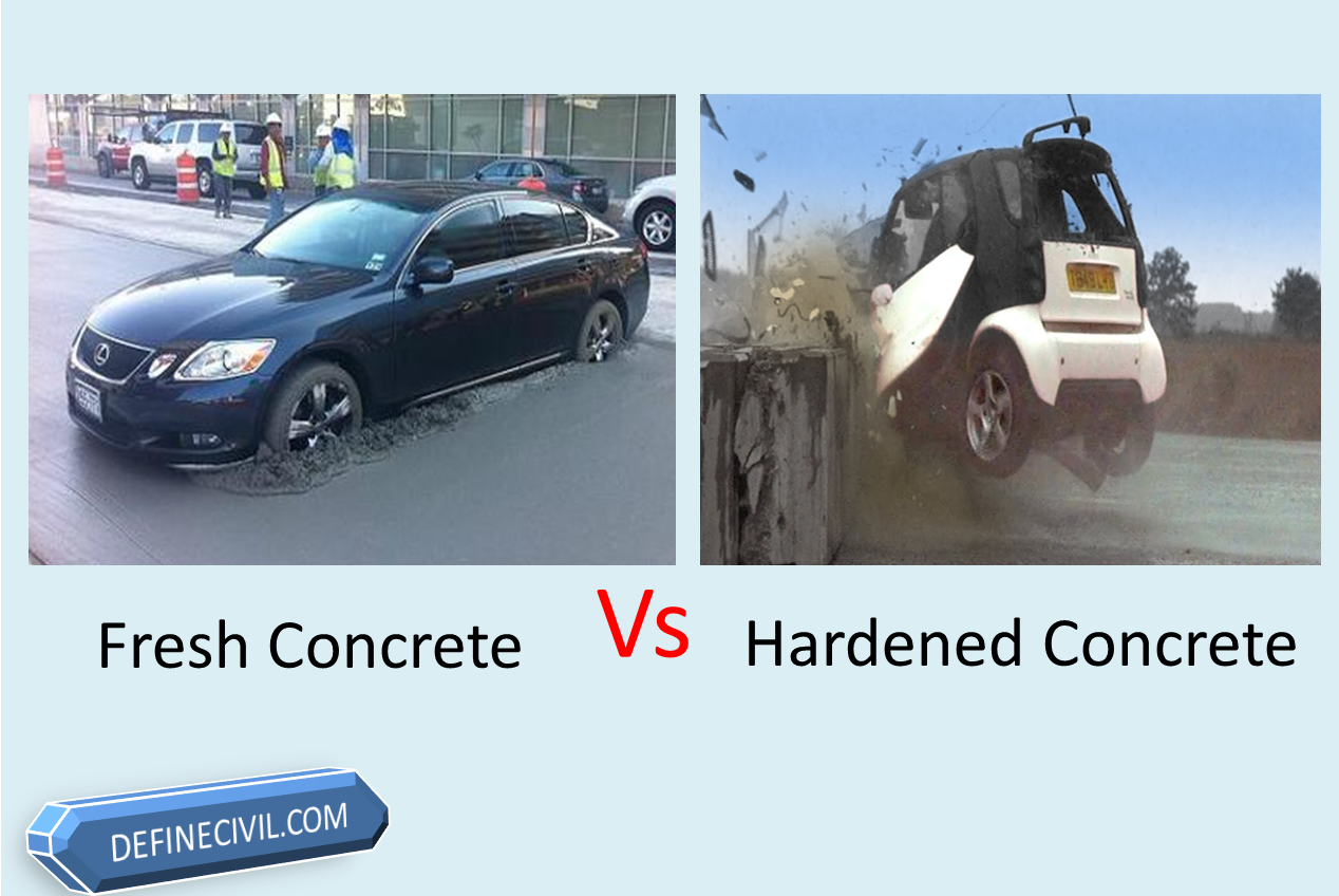 Fresh Concrete and Hardened Concrete