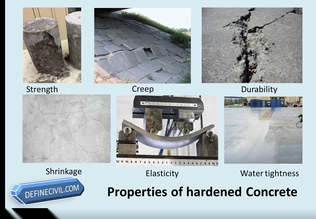 Properties of hardened Concrete