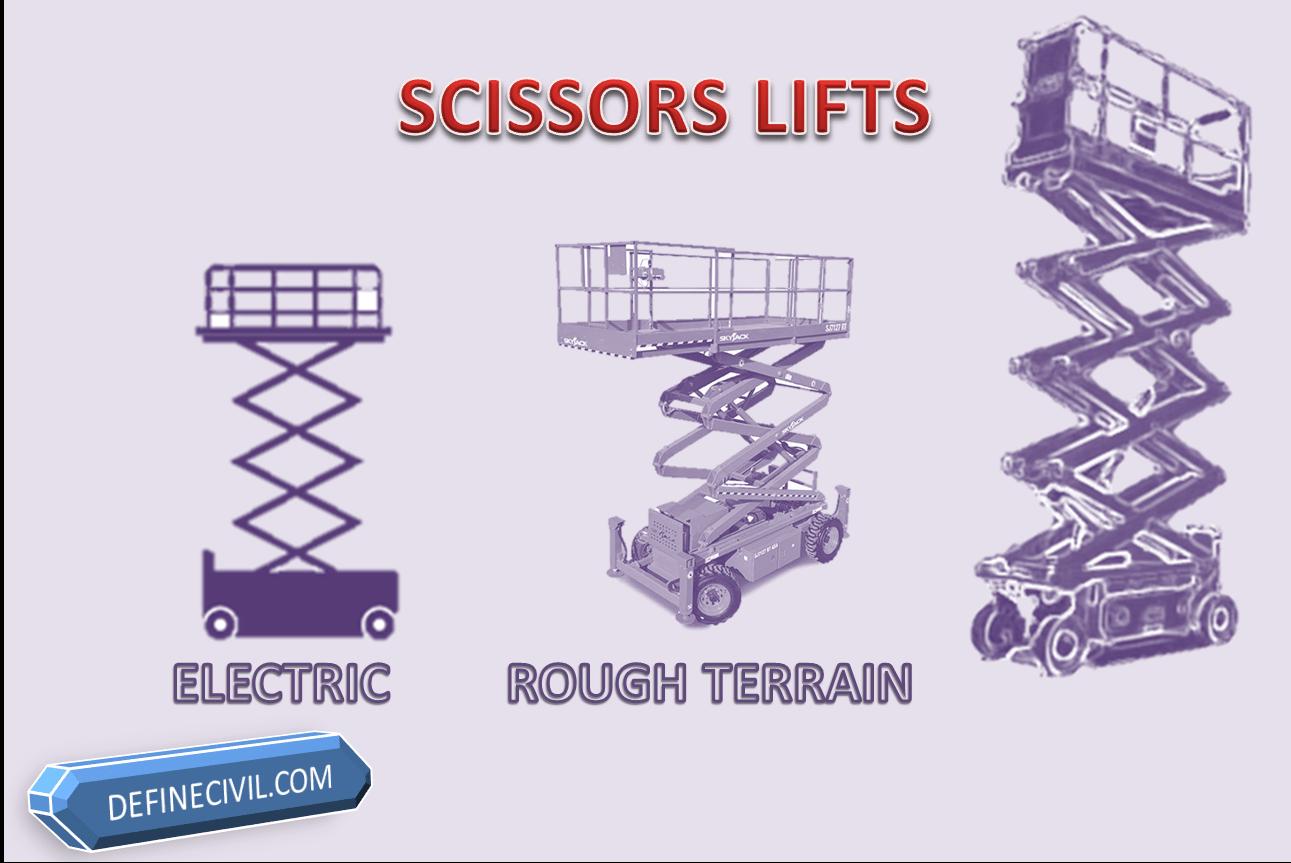 Type of Scissors lift