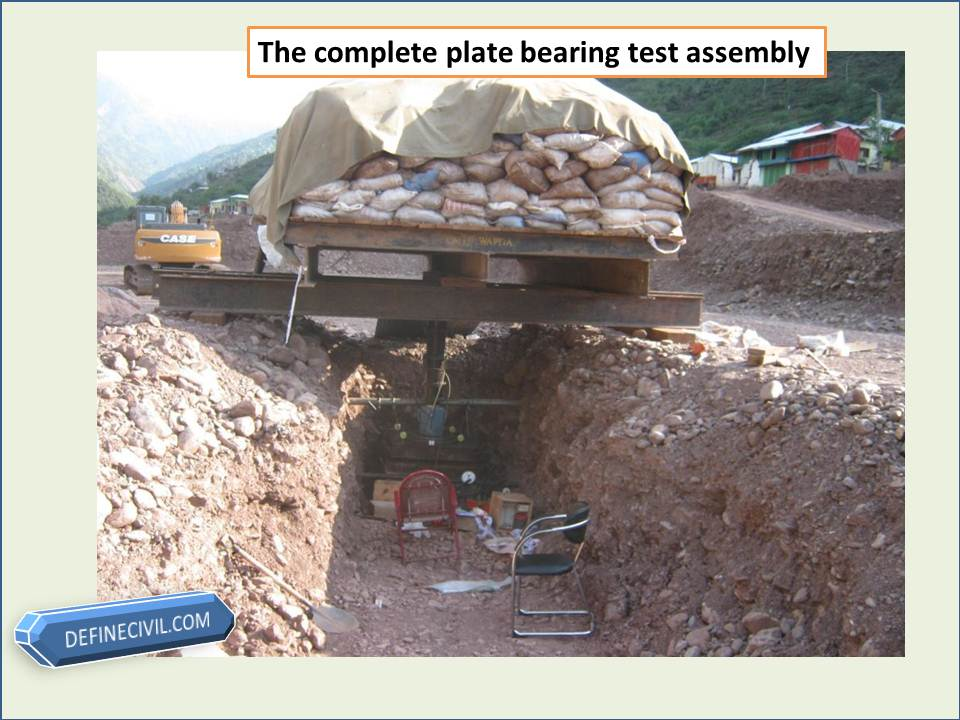 Complete Plate Bearing Test Assembly