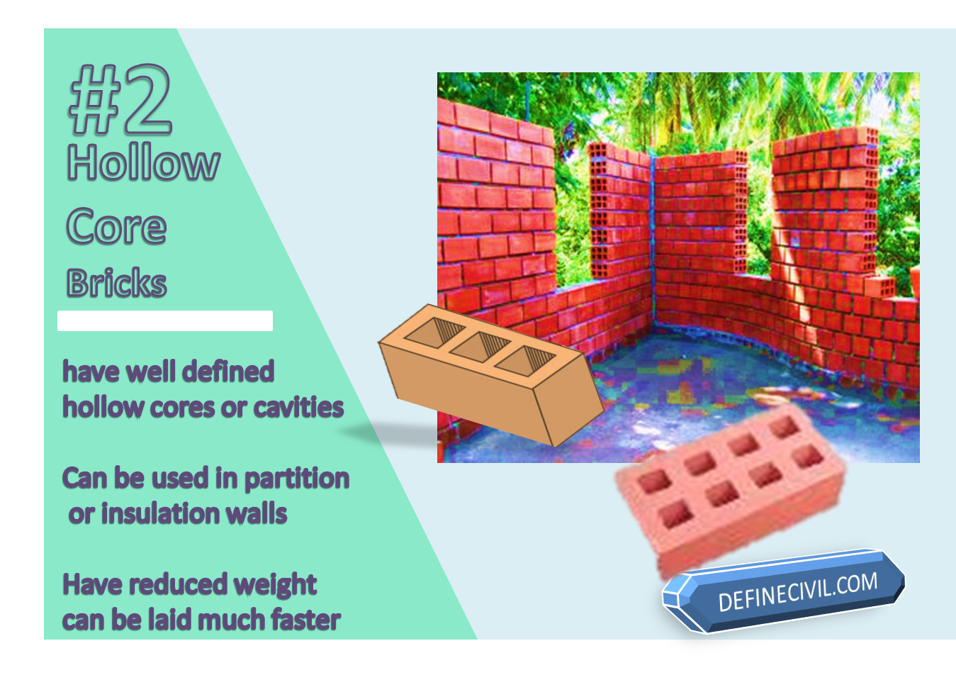 Hollow Core Bricks