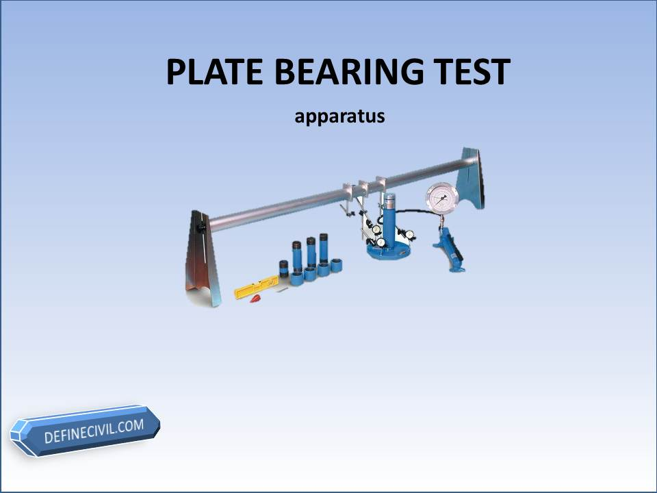 Plate Bearing Test Apparatus