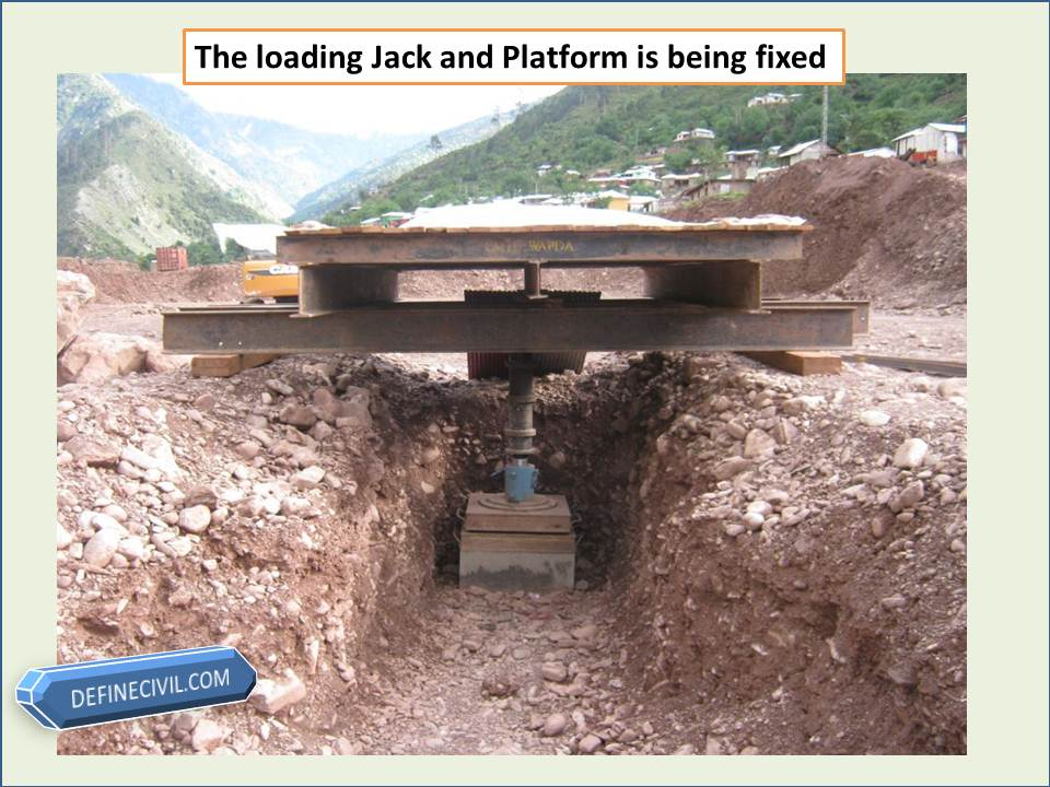 Loading jack and loading platform is being fixed