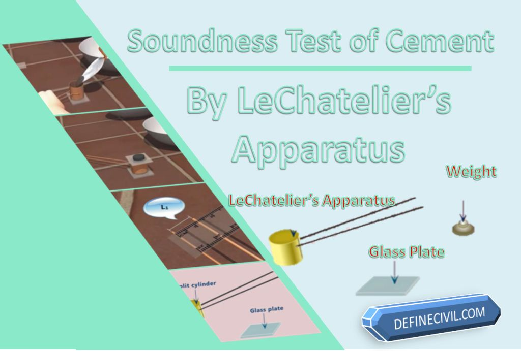 Soundness Test of Cement by Lechatelier's Apparatus