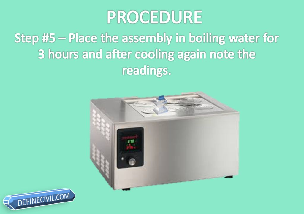 Place the assembly in boiling water for 3 hours and after cooling again note the readings