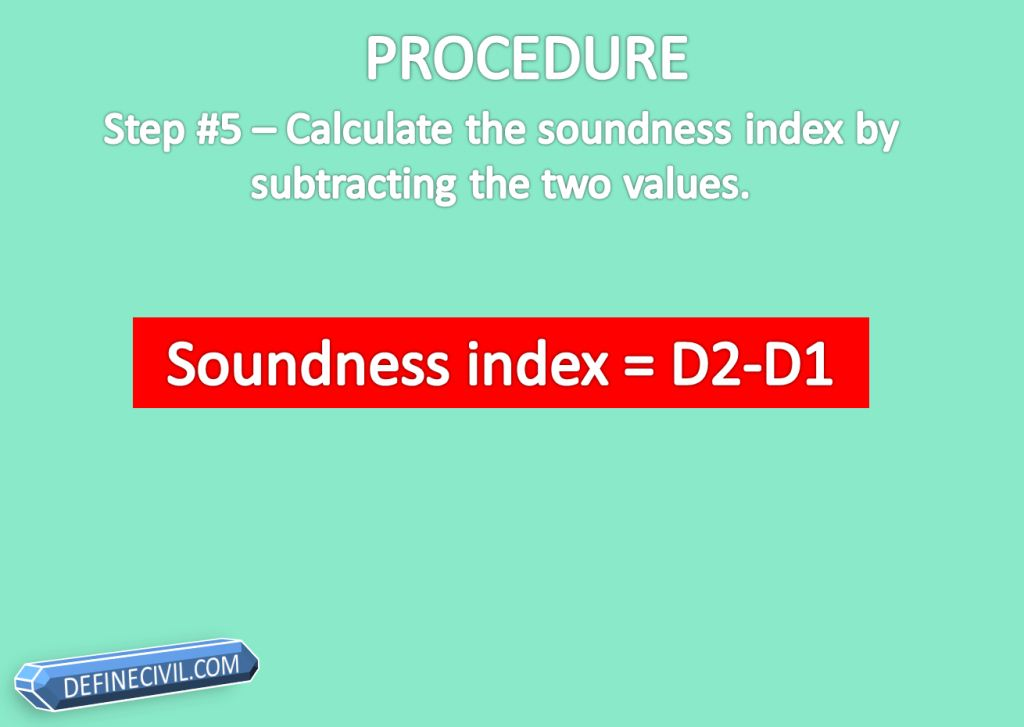 Calculate the soundness index by subtracting the two values