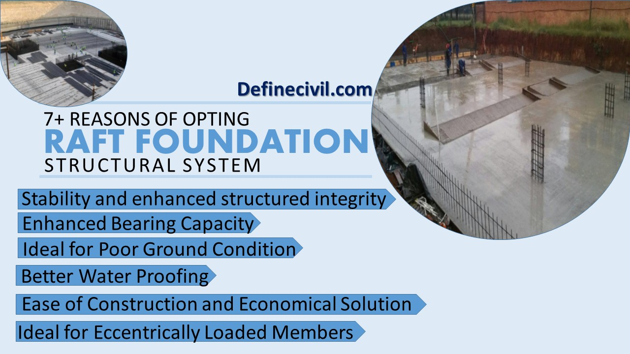 Advantages of Raft Foundation