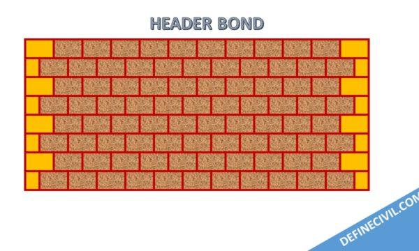 Header Bond