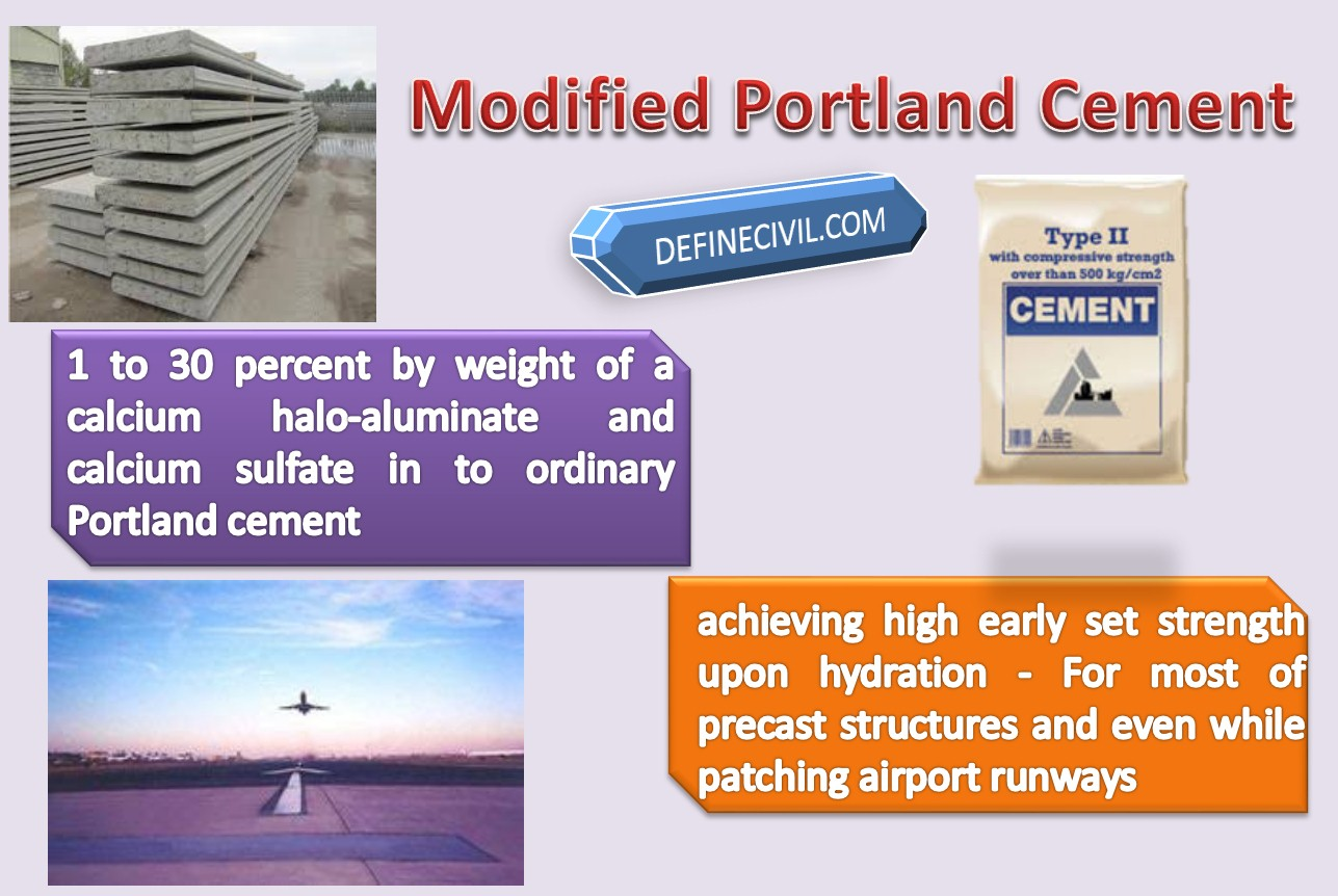 Modified Portland Cement