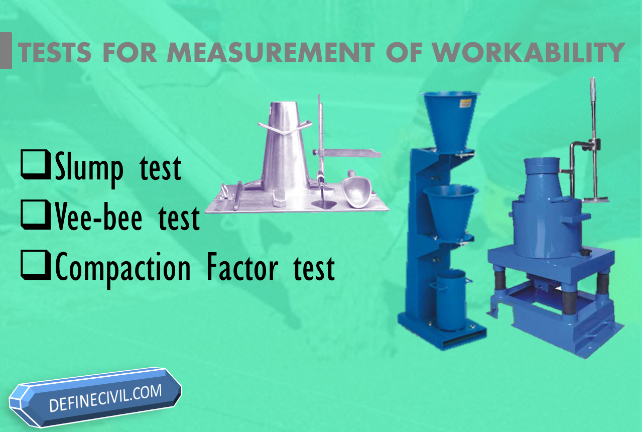Tests for Measurement of Workability of concrete