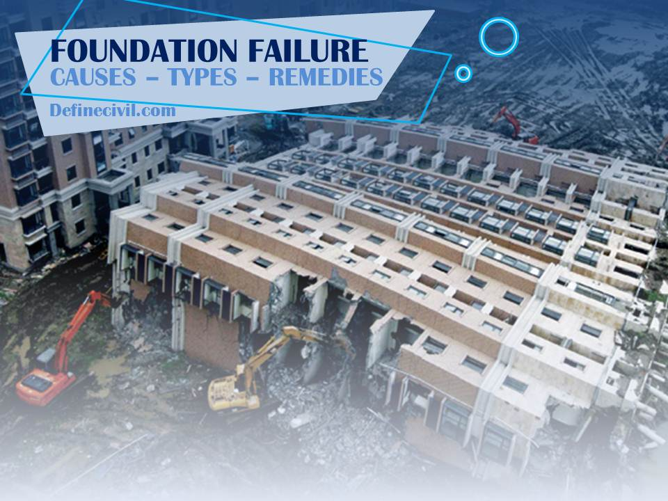 Foundation Failure
