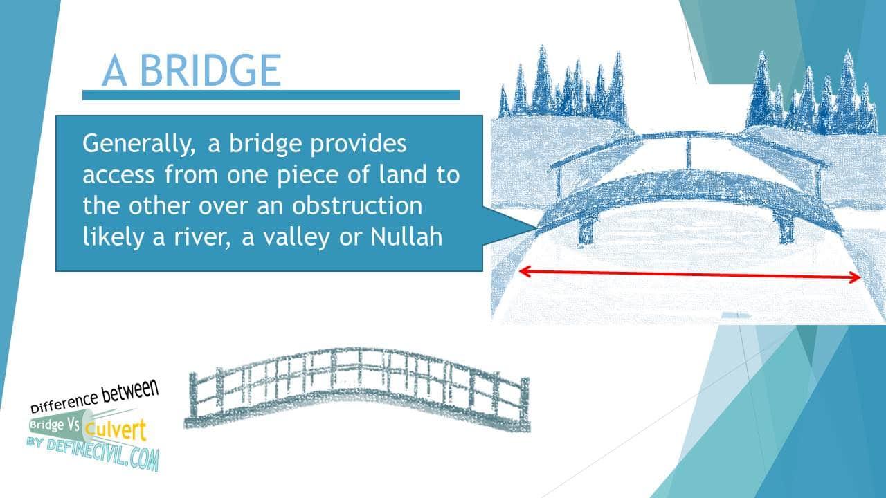 Definition of a Bridge