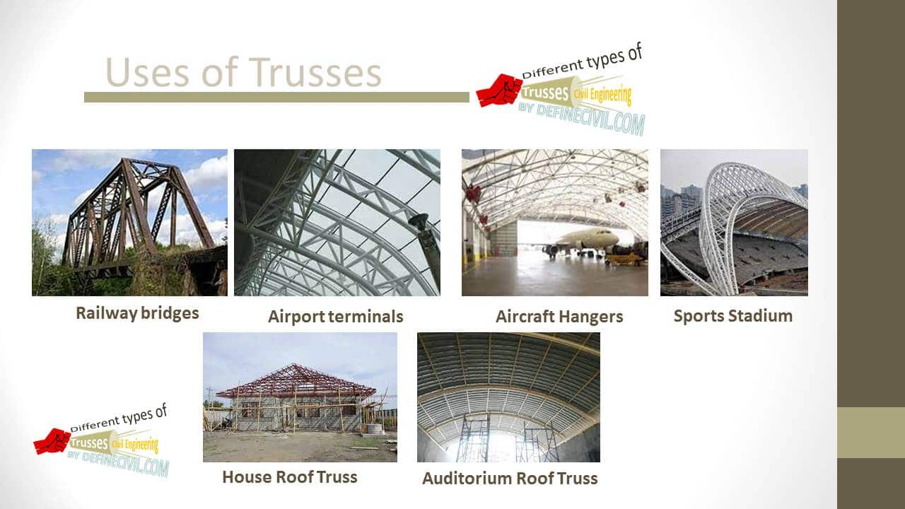 What are truss Uses