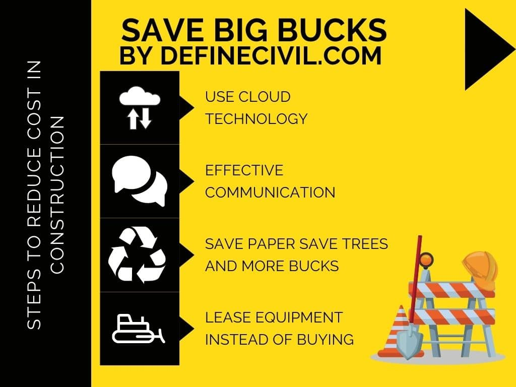 Tips to save construction cost