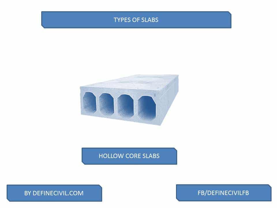 Hollow Core Concrete Slabs