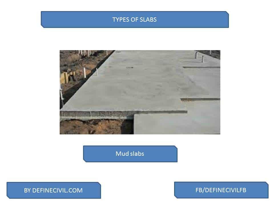 Mud Concrete Slabs