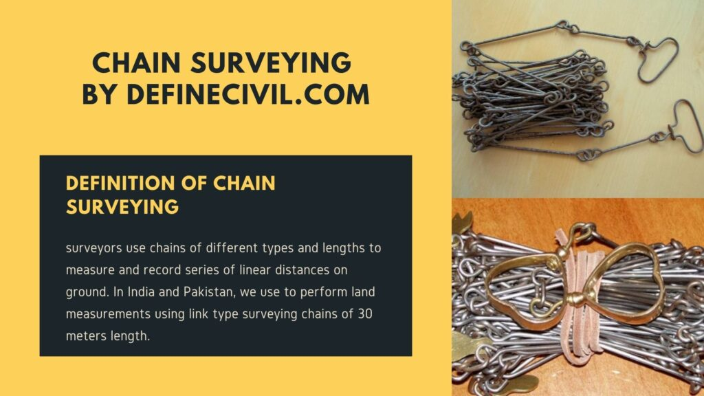 What is Chain Surveying