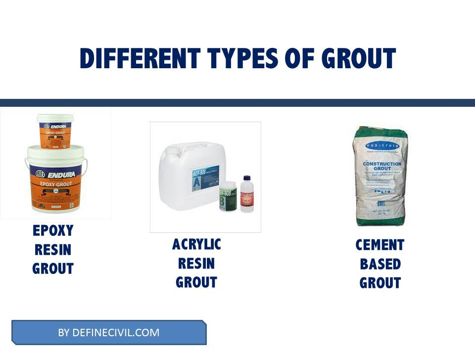 Types of injection grouting