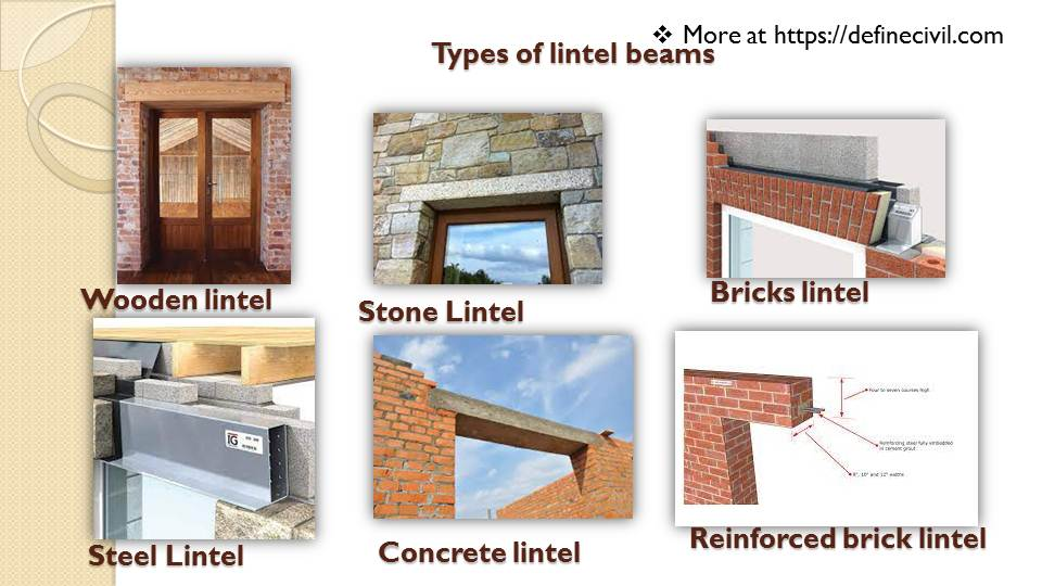 Types of Lintel Beam