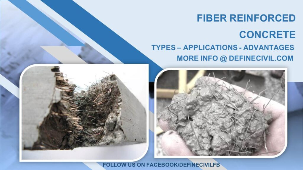 What is fiber reinforced concrete