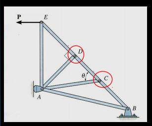 Find Zero Force Member in truss below