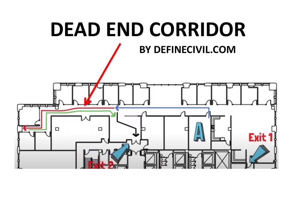 Dead-end Corridor