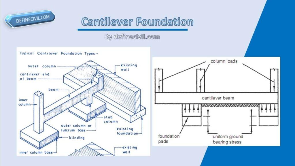 design of cantilever foundation