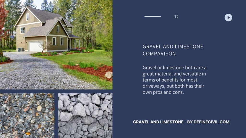 gravel limestone driveways