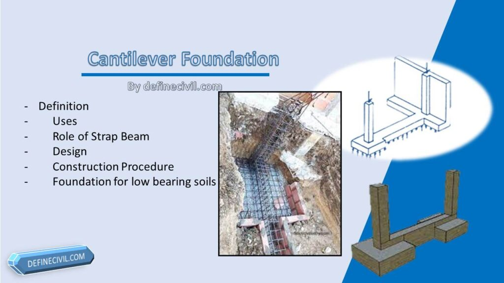 what is cantilever foundation