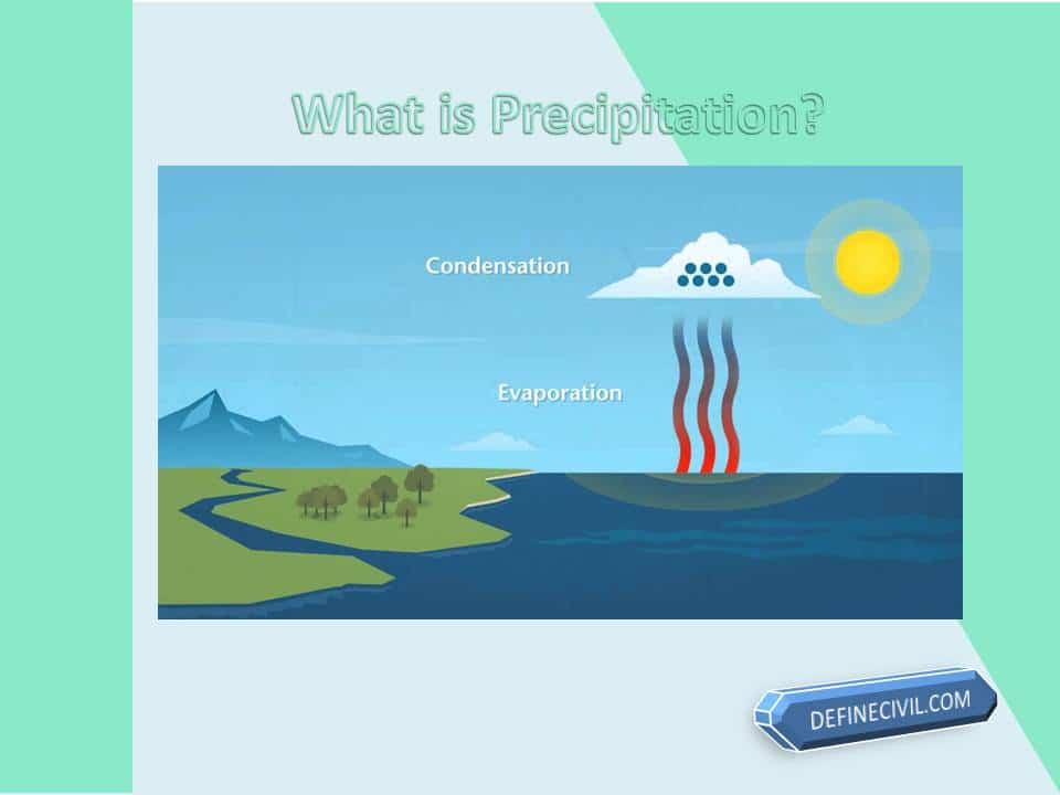 What is precipitation