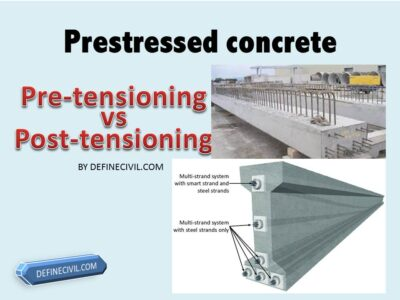 What is pre-stressed Concrete